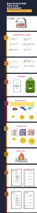 Infographic of Backpacking Tips for Beginners 1