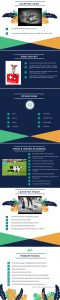 Infographic of Hiking with Your Dog