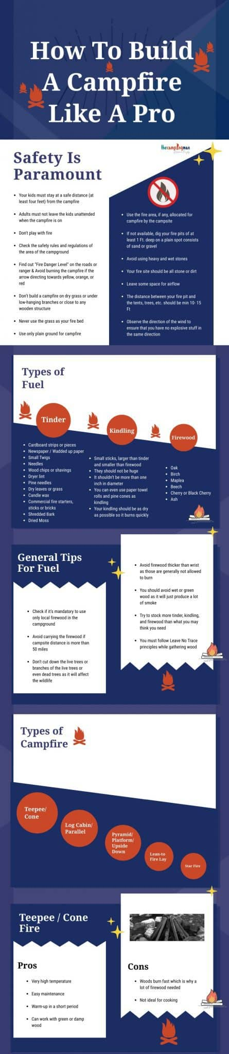 Infographics of How To Build A Campfire Like A Pro 1