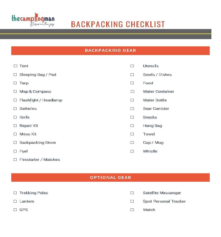 Backpacking Checklist Page 1
