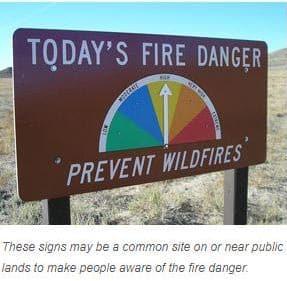 Signboard of Fire Danger Level